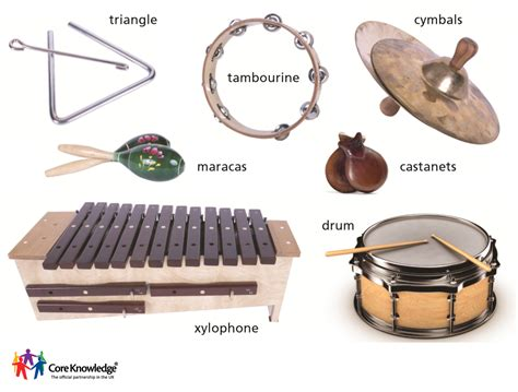 knowledge uk image library year two