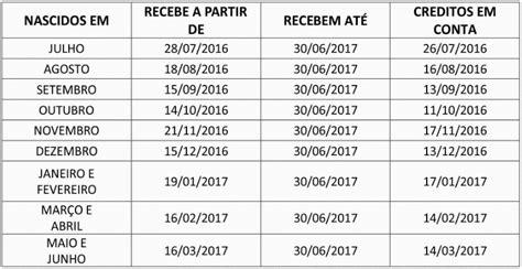tabela pis2017 completa tabela do pis 2017 atualizada calendario anual 2016