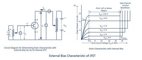 fet transistor characteristic fet transistor characteristic 28 images mosfet