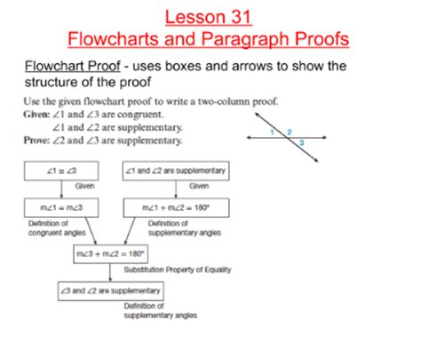 lesson 2 7 flowchart and paragraph proofs flowchart proofs flowchart in word
