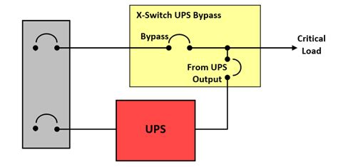 inverter transfer switch wiring diagram inverter get