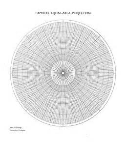 printable equal area stereonet charts