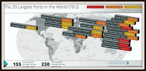 port finder seaport code name finder freightos