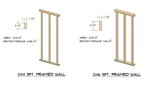 Exterior Wall Thickness by Medeek Design Inc 2x6 Framing