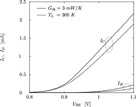 germanium transistor base emitter voltage 7 1 2 silicon germanium hbt