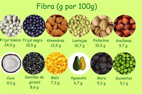 alimentos fibra qu 233 alimentos ricos en fibra calor 237 as y nutrientes