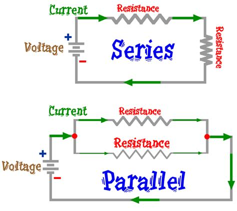 everyday uses of resistors in series and parallel electric circuits