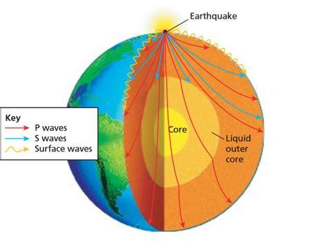 earthquake waves here is how an earthquake travels around the earth