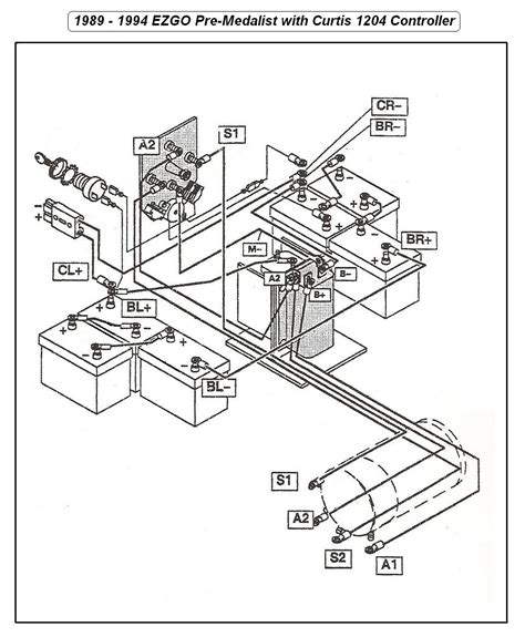 92 ezgo wiring diagram electric wiring diagram with