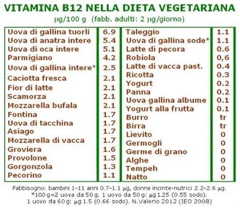 alimenti contengono b12 vitamina b12 quali sono le fonti sicure greenme