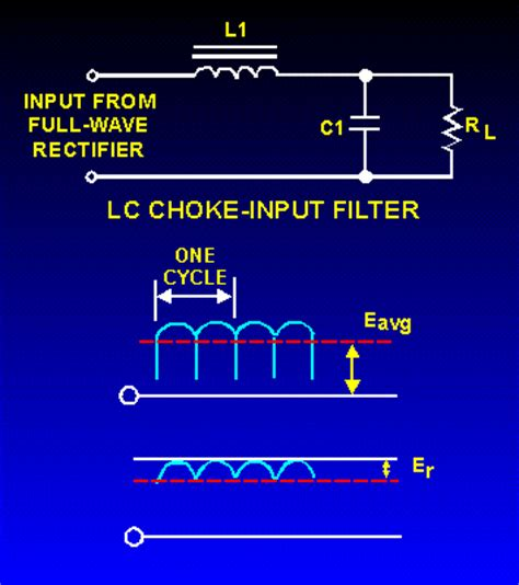 what is inductor input filter the lc choke input filter