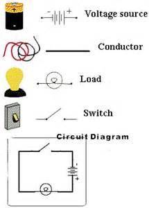 electrical properties of conductors tutorial chapter 1 what is a network