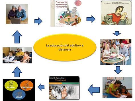 imagenes atrevidas para adultos imagenes de la educacion para adultos isabel youtube