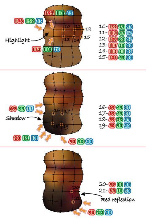 illustrator tutorial realistic illustrator tutorial draw a realistic mango with the mesh