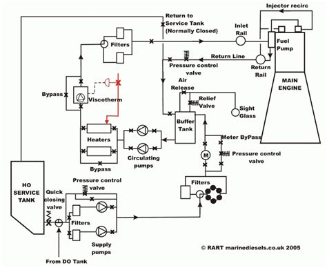 diesel fuel diagram schematic diagram of fuel system wiring diagram and