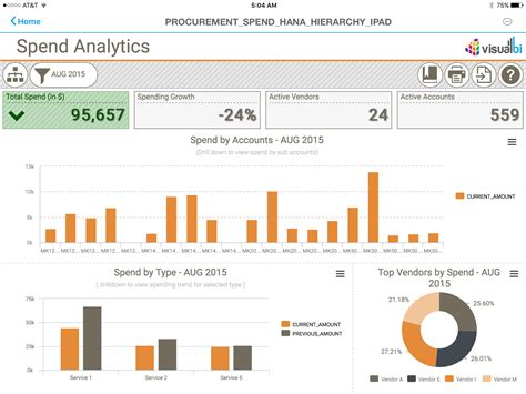 procurement spend analysis template spend analysis in 60 seconds vendor spend analytics