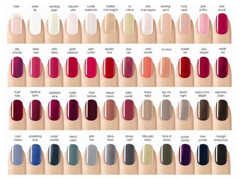 sensationail color chart 2013 fashion nailed it