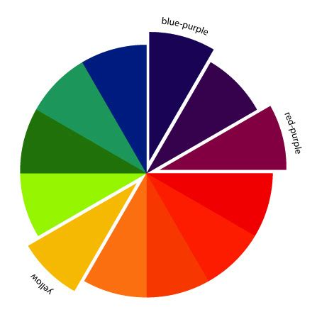 in color order the of choosing split complementary color schemes
