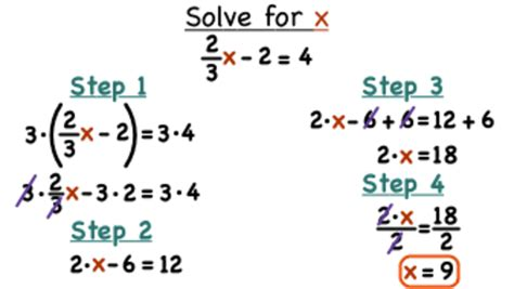 two step equations with fractions worksheet solving linear equations with fractions solver how to solve linear equations with fractions