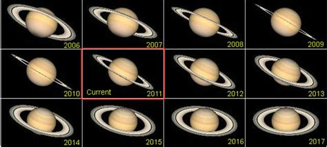 saturns tilt saturn at its best and brightest astro bob
