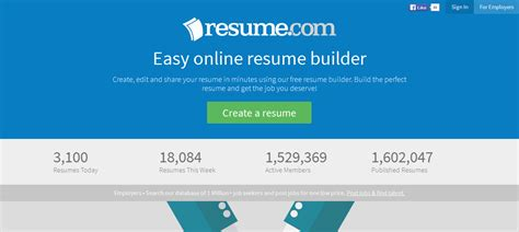 what is the best free resume builder website what is the best free resume builder website 28 images
