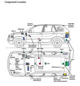 electronic component locations in the bmw x5 pelican