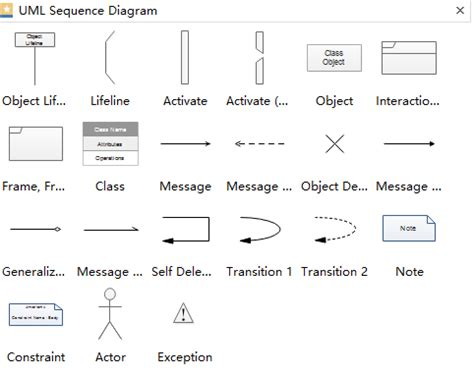 visio uml sequence diagram visio uml stencil alternatives essential categories you