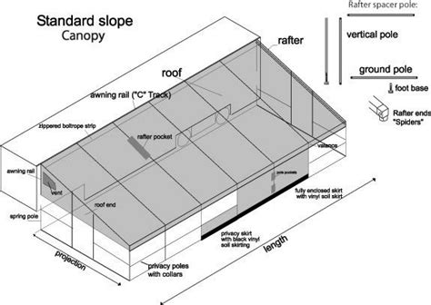 awning components pin by larsens on race canopy parts list pinterest