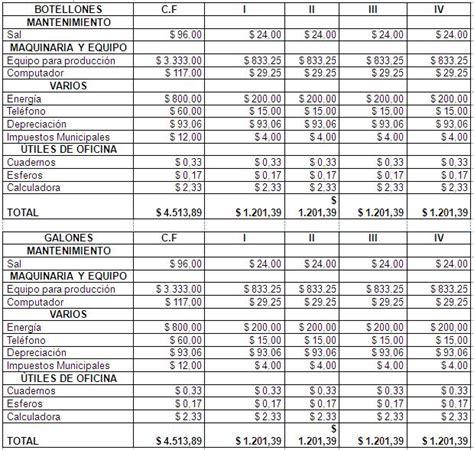 tabla para calcular impuesto a la ganancia 2016 tabla para calcular ganancias tablas para calcular isr