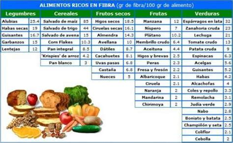 efectiva dieta  diabeticos tipo  muy facil de hacer