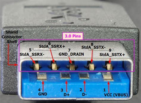 Stick Ps2 Cabel Standar Mumer ist es m 246 glich ein usb 2 0 kabel an einen usb 3 0 stick zu