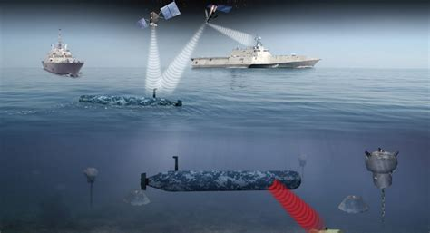U S Navy the u s navy has a plan to make sea mines totally
