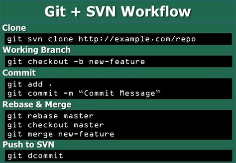git svn workflow version git