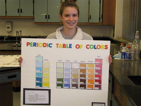 Periodic Table Project Ideas by 45 Creative Periodic Table Project Ideas Periodic
