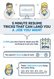 8 Minute Resume by Wiserutips Infographic 5 Minute Resume Hacks