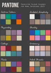 Color Schemes For Homes Interior pantone colour schemes for home interiors 2014 color trends 2014