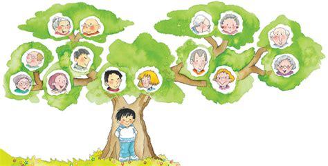 imagenes de la familia para arbol genealogico arbol genealogico de mi familia imagui