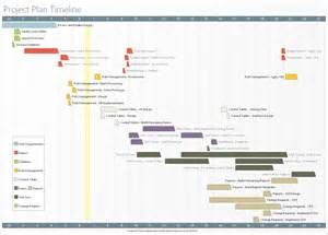 Timeline Template Maker by Timeline Exles Free Timeline Template Chart Sles