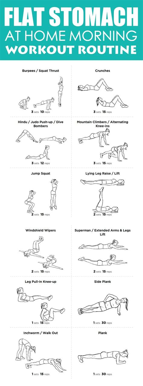 workout plan for flat stomach workout everydayentropy