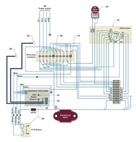electric hoist wiring diagram pictures to pin on