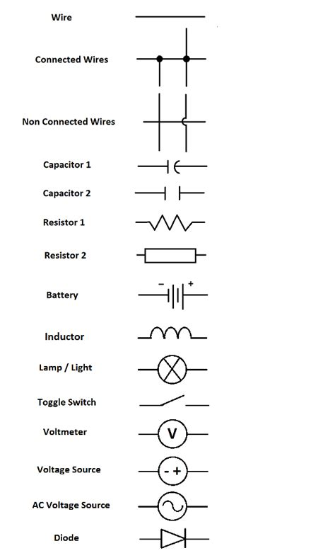 reading wiring diagram symbols schematic wiring diagram