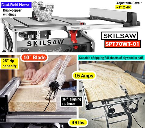 Best Table Saw For The Money by Best Table Saw For The Money Top Portable Table Saws