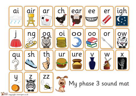 Phase 4 Sound Mat by Phonics Letters And Sounds Phase 4 Letters And Sounds