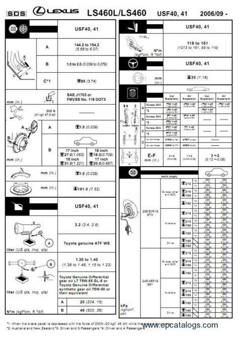 lexus ls460 repair manual 09 2006 08 2011 lexus ls460 460l repair manual download