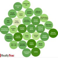 realtytrac 2016 rental affordability report newsroom and