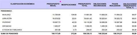 incremento a pensiones imss 2016 incremento a las pensiones imss en 2016