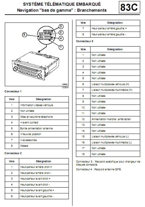 renault megane 3 radio wiring diagram wiring diagram