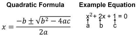 calculator quadratic formula program quadratic formula program calculator ti newsrite9n over