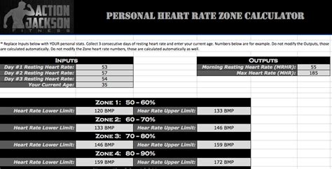 weight loss zone rate calculator weight loss rate zone calculator weight loss