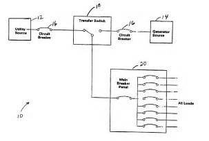 wiring diagram auto transfer switch gallery